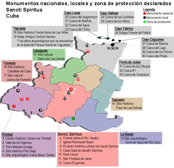 Infografía de los monumentos de la provincia de Sancti Spíritus