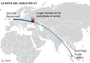 El avión de Malaysian Airlines sobrevolaba territorio ucraniano.