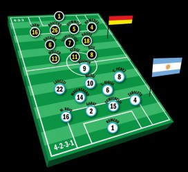 infografia mundial de futbol