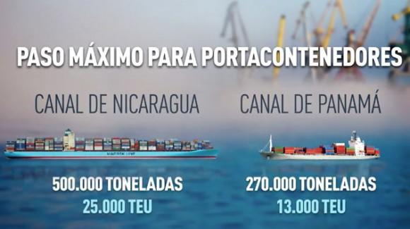 El ambicioso proyecto del canal de Nicaragua reta al Canal de Panamá.