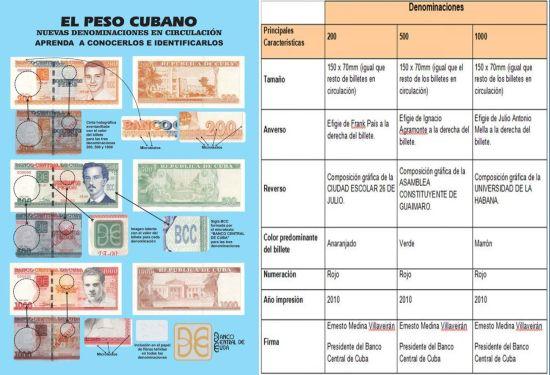 nuevos billetes cubanos