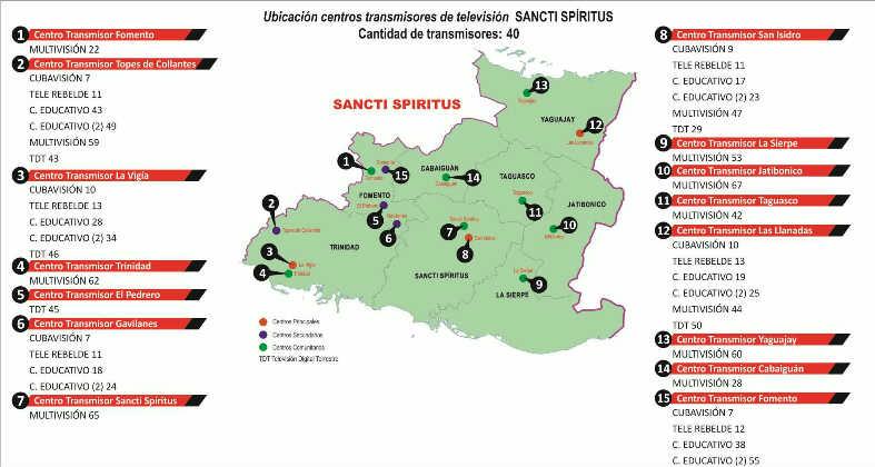 Ubicación de los centros transmisores de televisión en Sancti Spíritus. (Mapa: Instituto de Investigación y Desarrollo de las Comunicaciones)