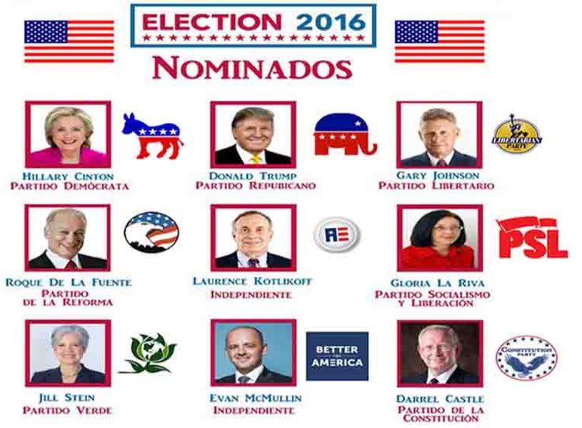 elecciones en estados unidos, estados unidos, hillary clinton, donald trump