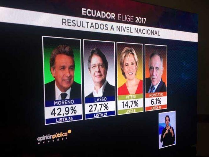 ecuador, ecuador elecciones, lenin moreno