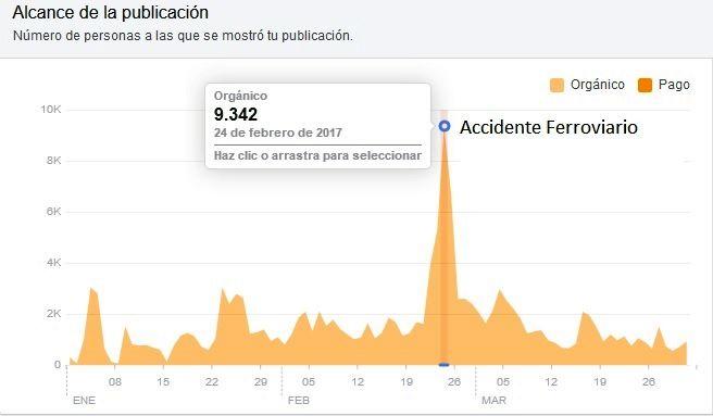 sancti spiritus, periodico escambray, facebook, twitter, redes sociales