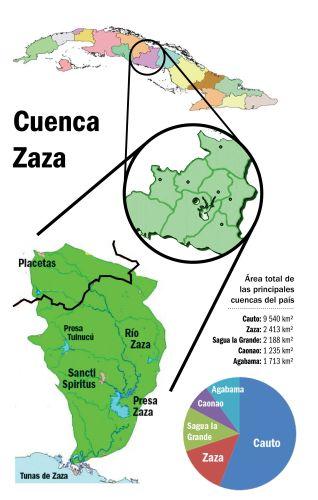 Cuenca, Río Zaza, medio ambiente