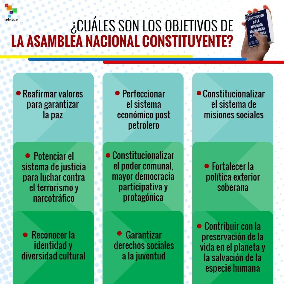 Venezuela, Constituyente, objetivos
