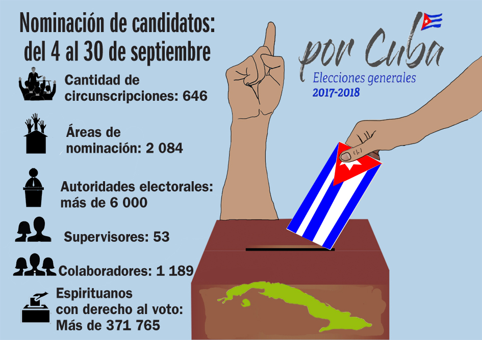 sancti spiritus, elecciones en cuba, cuba en elecciones 2017, nominacion de candidatos,