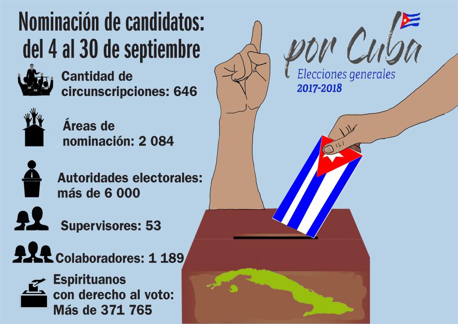 Elecciones, Cuba, nominación, candidatos, democracia, Sancti Spíritus