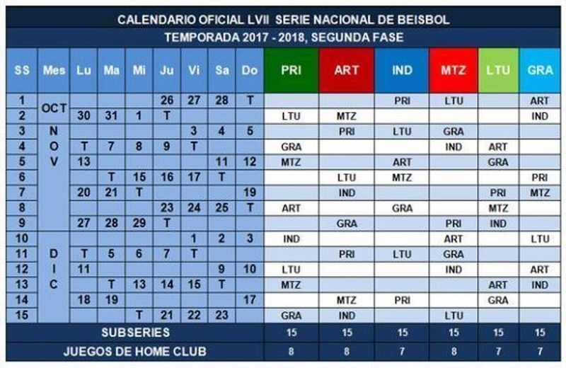 Calendario Play Off.57 Snb Este Jueves 26 Inicia Segunda Etapa Calendario