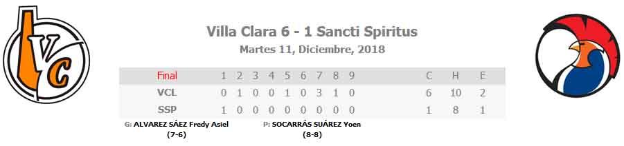 Béisbol, Gallos, Villa Clara