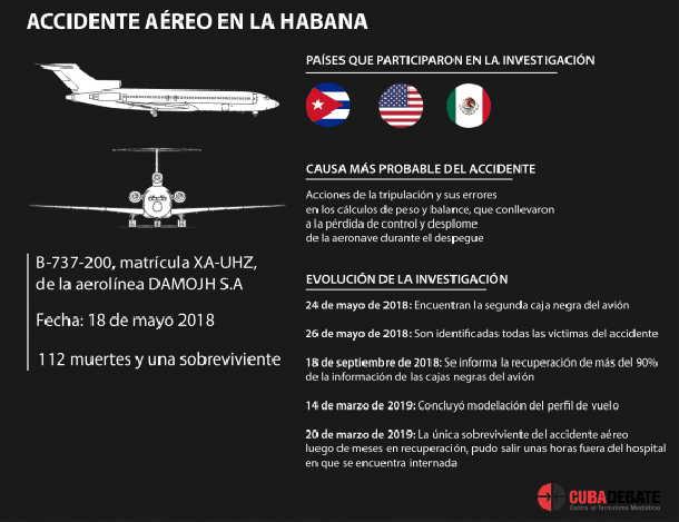 cuba, accidente aereo, accidente aereo en cuba, aeronautica civil cubana