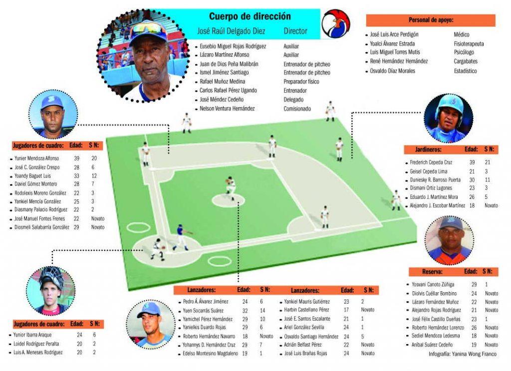 sancti spiritus, 59 snb, serie nacional de beisbol, 59 serie nacional de beisbol