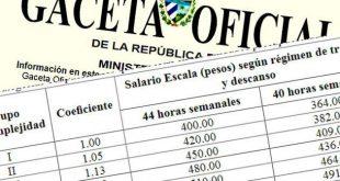cuba, salarios, gaceta oficial, ministerio del trabajo y seguridad social, pension