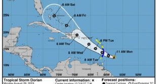 tormenta tropical, nhc