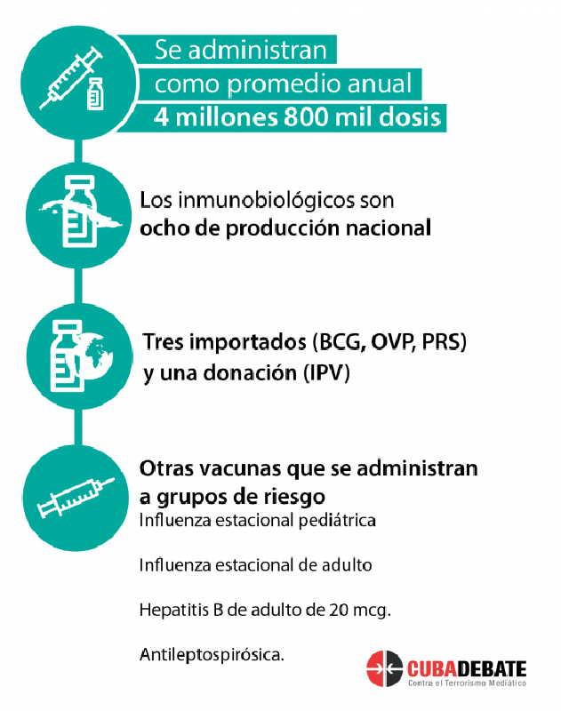 cuba, minsap, vacunacion, vacunas, ipk, salud publica