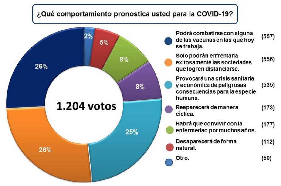 sancti spiritus, coronavirus, covid-19, periodico escambray, salud publica