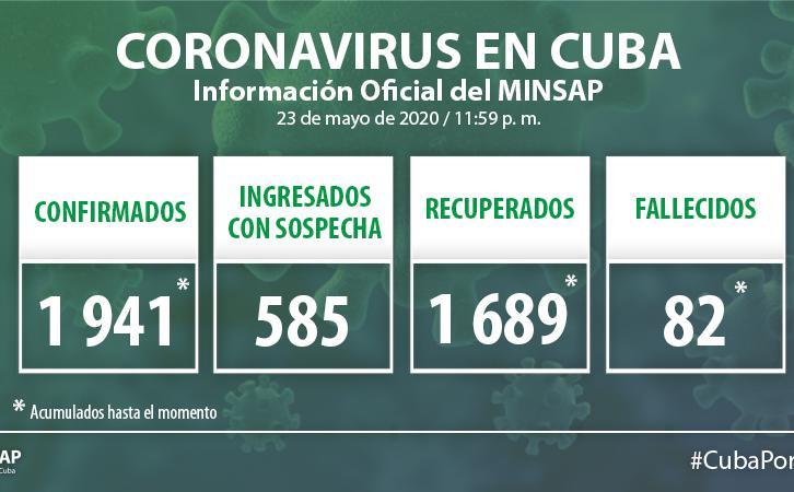 cuba, covid-19, coronavirus, salud publica, sars-cov-2