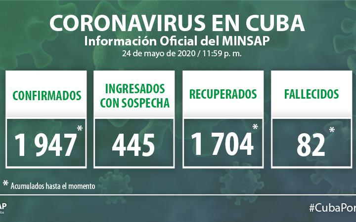 cuba, coronavirus, salud publica, covid-19