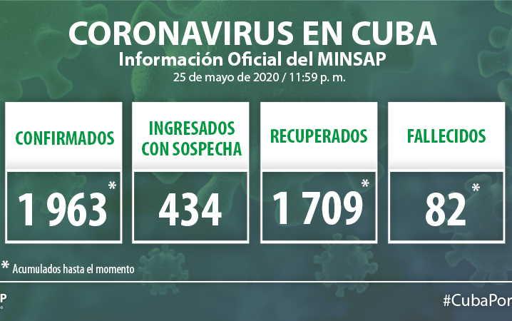 cuba, covid-19, coronavirus, salud publica