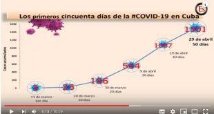 sancti spiritus, cuba, covid-19, coronavirus, salud publica
