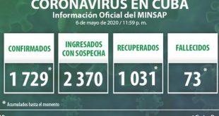 cuba, minsap, salud publica, coronavirus, covid-19