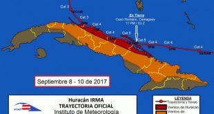 Meteorología, Defensa Civil, Sancti Spíritus
