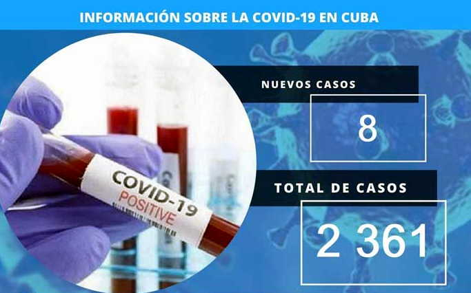 cuba, covid-19, coronavirus, salud publica, minsap