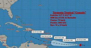 cuba, insituto de meteorologia, ciclones, tormenta tropical, desastres naturales