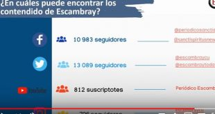 sancti spiritus, periodico escambray, redes sociales, facebook, whatsapp, youtube