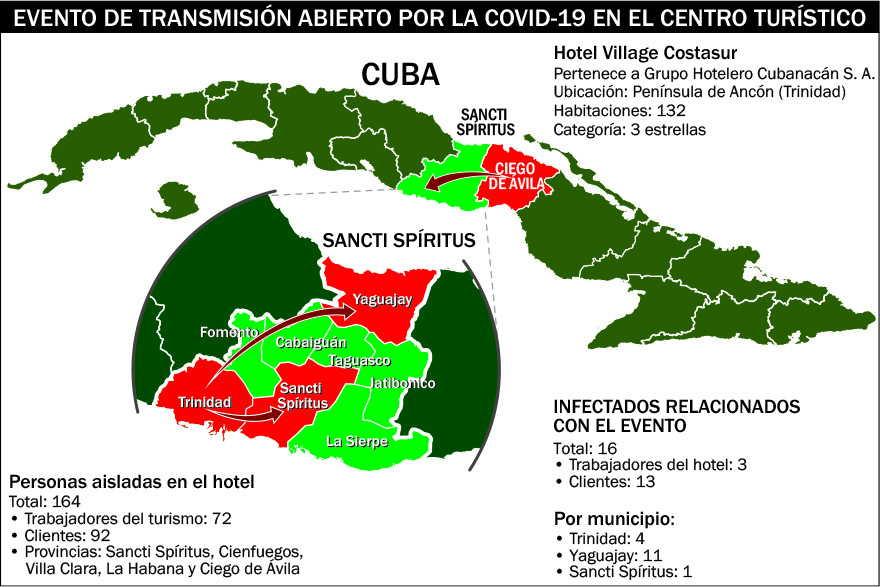 sancti spiritus, covid-19, coronavirus, salud publica, hotel costasur, trinidad