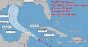 Meteorología, Huracán Delta, Cuba, Caribe