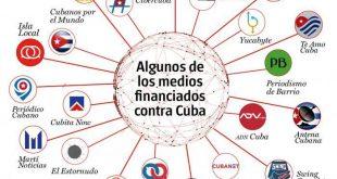 cuba, subversion contra cuba, estados unidos, injerencia, medios independientes