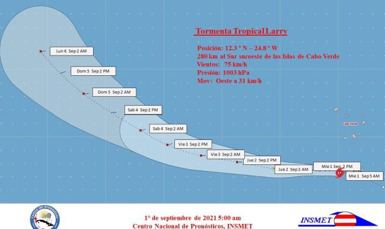 insmet, tormenta tropical, larry, meteorologia