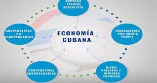 cuba, economia cubana, ministerio de economia y planificacion, mipymes, cooperativas no agropecuarias